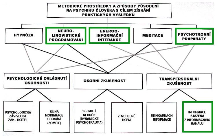 151017psi03 grafnew - Generál KGB o psychotronických zbraních (3)