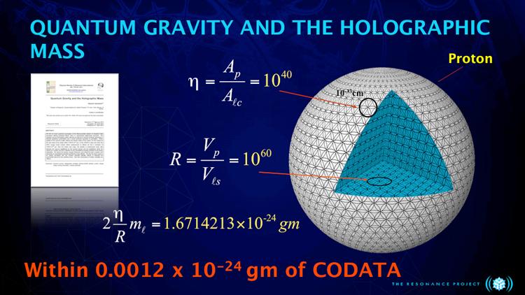 151022haramein gravity - Fyzik Nassim Haramein a jeho teorie Všeho