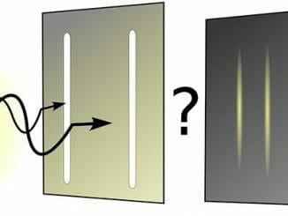 2800dc409a2317722aed9f30bdeb2098 326x245 - Je realita iluzí? Pět experimentů k zamyšlení
