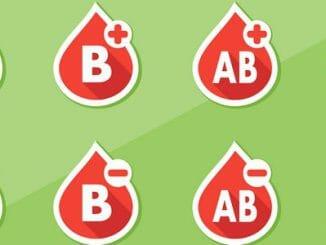 9ec9fe737a8406a070be6daa16f0fbd4 326x245 - Co bychom měli vědět o své krevní skupině